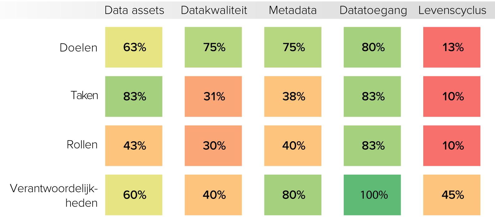 Meldplicht Datalekken Landscape Increasing Data Impact